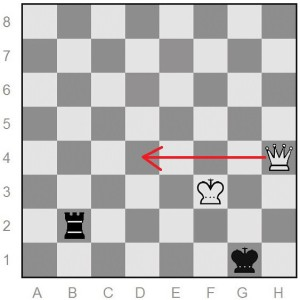 White wins the rook after Qd4 check