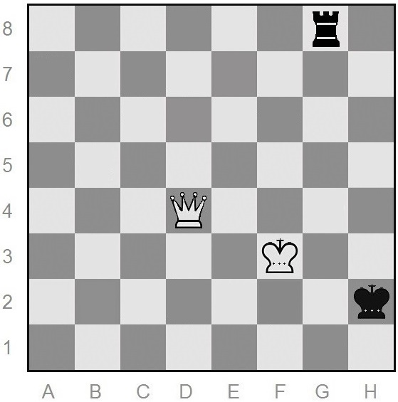 chess Philidor after king moves to h2