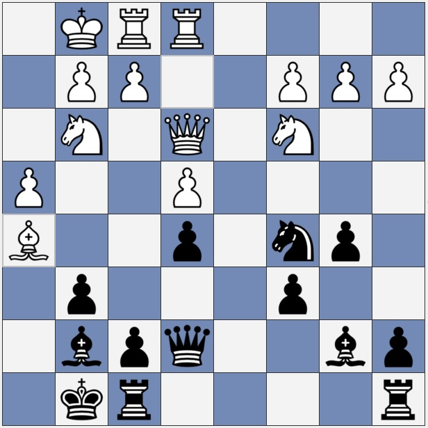 White just moved Bxh5 but that does not necessarily win a pawn